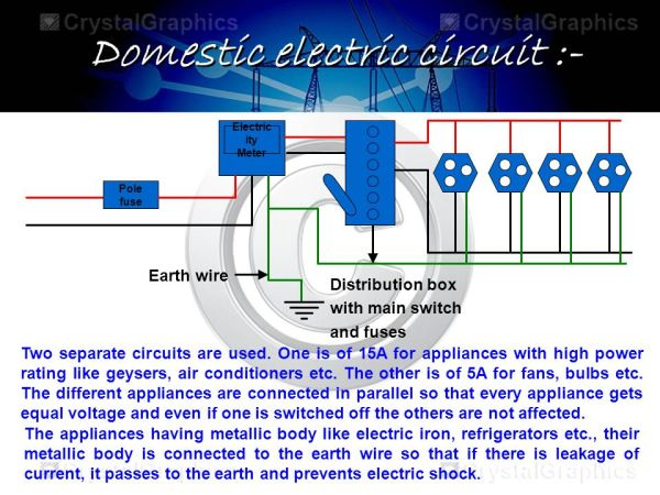 MAGNETIC EFFECTS OF ELECTRIC CURRENT - ppt video online ...