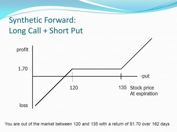 A Primer on Call and Put Options - ppt video online download
