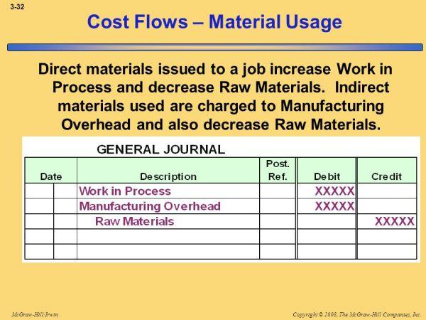 Systems Design: Job-Order Costing - ppt download