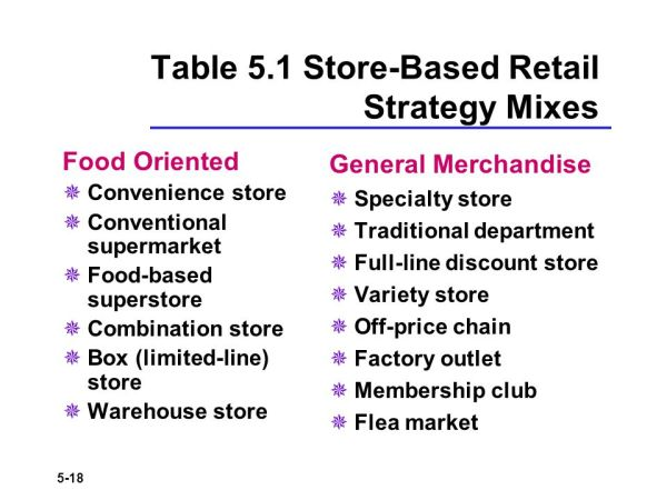 Retail Institutions by Store-Based Strategy Mix - ppt ...