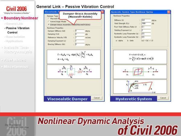 Passive Vibration Control - ppt video online download