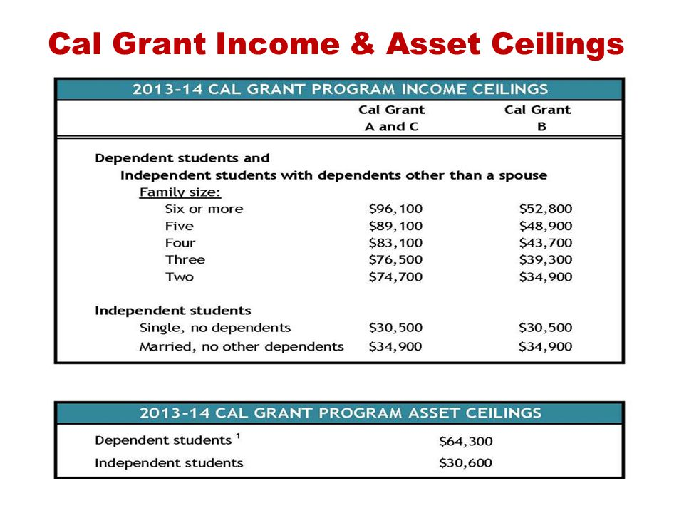 Exceptional Cal Grant Income Ceiling 2018 19 Hbm Blog