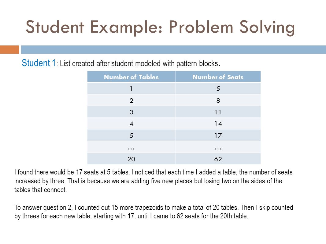 Example Of Problem Solving