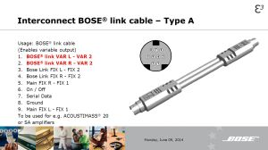 BOSE® link – Music Throughout Your Home  ppt video online