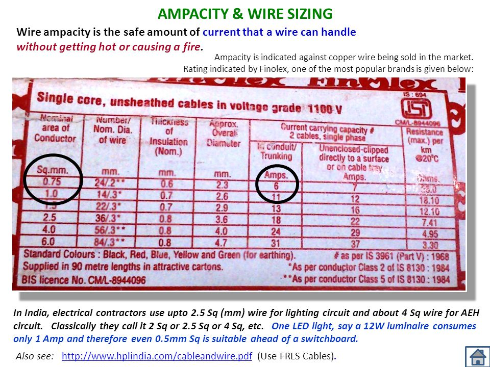 Minimum Circuit Ampacity Wire Size Chart Image collections - Wiring ...