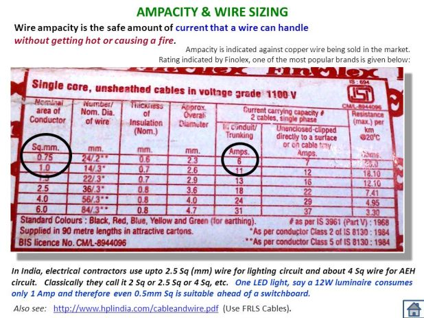 Copper wire gauge chart pdf gallery wiring table and diagram indian standard wire gauge table pdf choice image wiring table electrical wire size chart india how keyboard keysfo