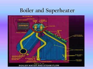 Main Steam Cycle Let the fun begin…  ppt video online download