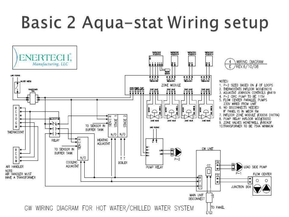 diagram emg hss strat wiring diagram diagram schematic circuit katediagram emg hss strat wiring diagram diagram schematic circuit kate harris schematic lautschriftmagazin de