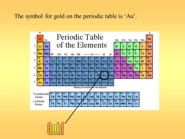 Gold periodic table symbol clipart clipground 7914368 girlietalkfo au gold periodic table of elements brokeasshomecom urtaz Images