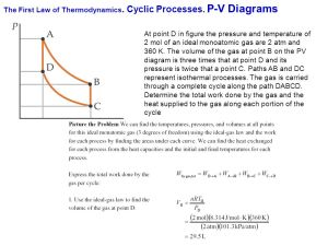 Thermodynamics II The First Law of Thermodynamics  ppt