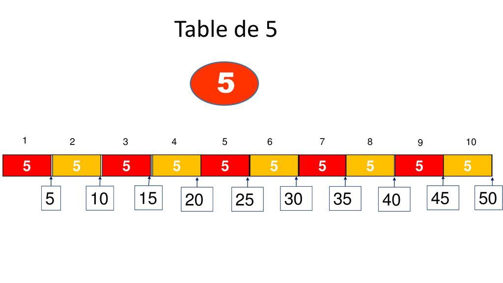 table de ppt download