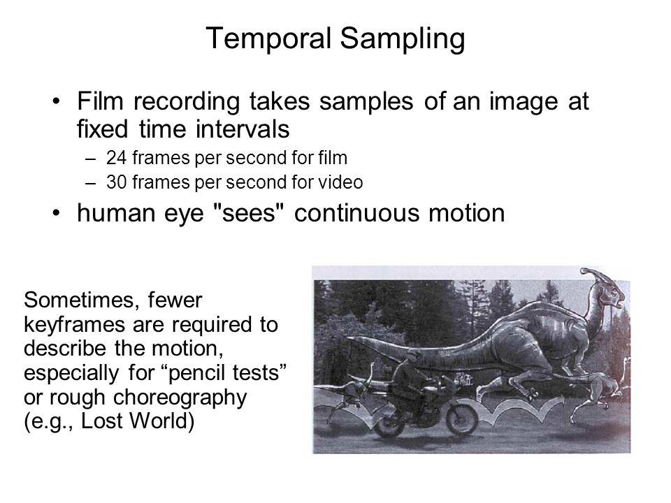 Frames Per Second Eye Test   Amtframe.org