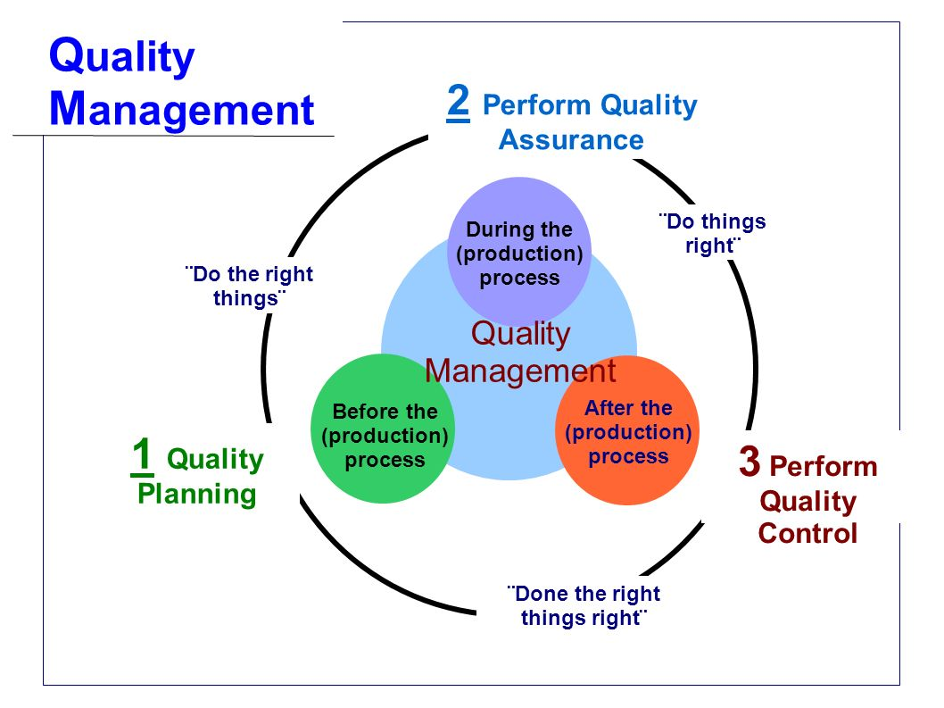 Quality Assurance Concepts Amp Principles