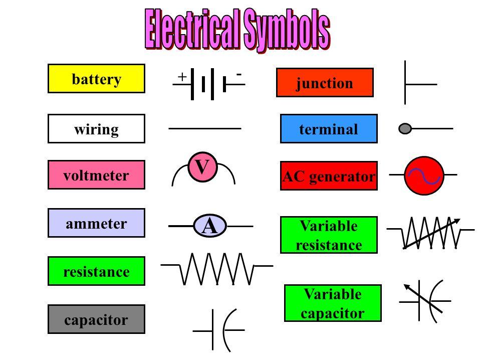 Großartig Generator Schematische Symbol Bilder - Elektrische ...