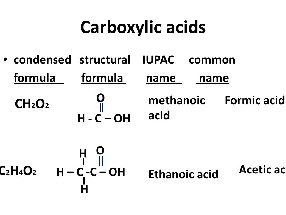Functional Groups Fructose