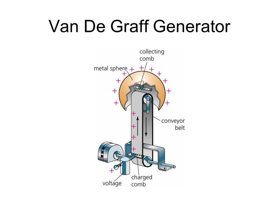 Graff Made De Van Home Generator