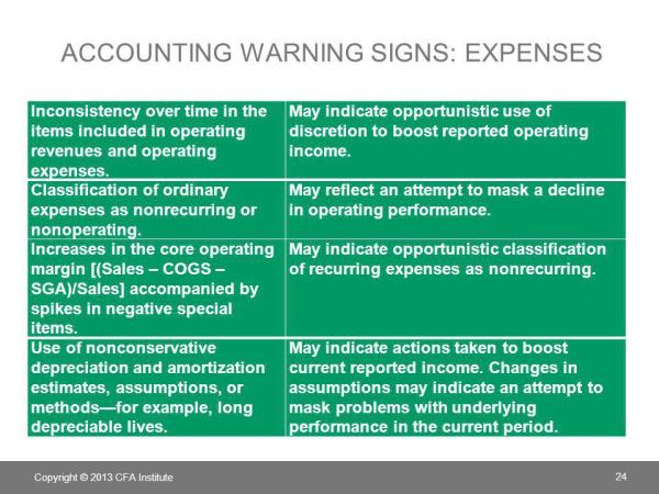 Chapter 16 Evaluating Financial Reporting Quality - ppt ...