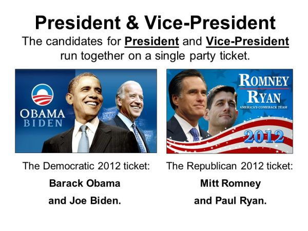 Election 2012 from A to Z uscitizenpod.com. - ppt video ...