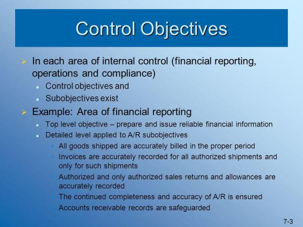 Summary of Internal Control Definition - ppt video online ...