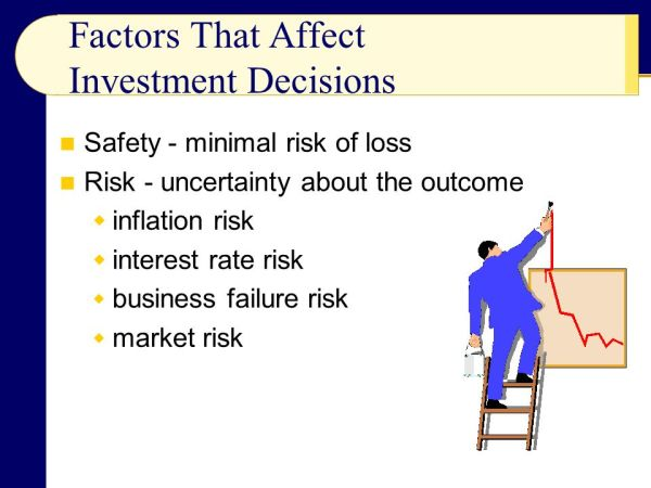 Chapter 13: Investment Fundamentals and Portfolio ...