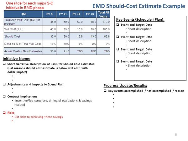 SHOULD-COST TEMPLATE See notes pages on subsequent slides ...