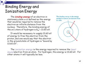 The 4 important interactions of photons  ppt download