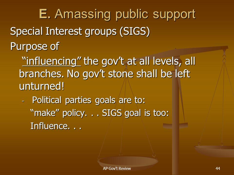 AP US Govt Review CRRRRRUUUUNCH TIME AP Govt Review