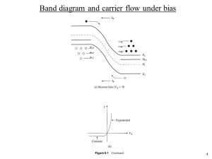 Chapter 61 PNjunction diode: IV characteristics  ppt video online download