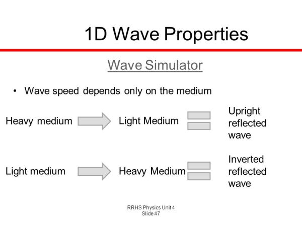 Module 4.1 – Introduction to Waves - ppt video online download