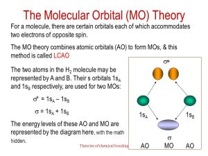 Theories of Chemical Bonding  ppt video online download