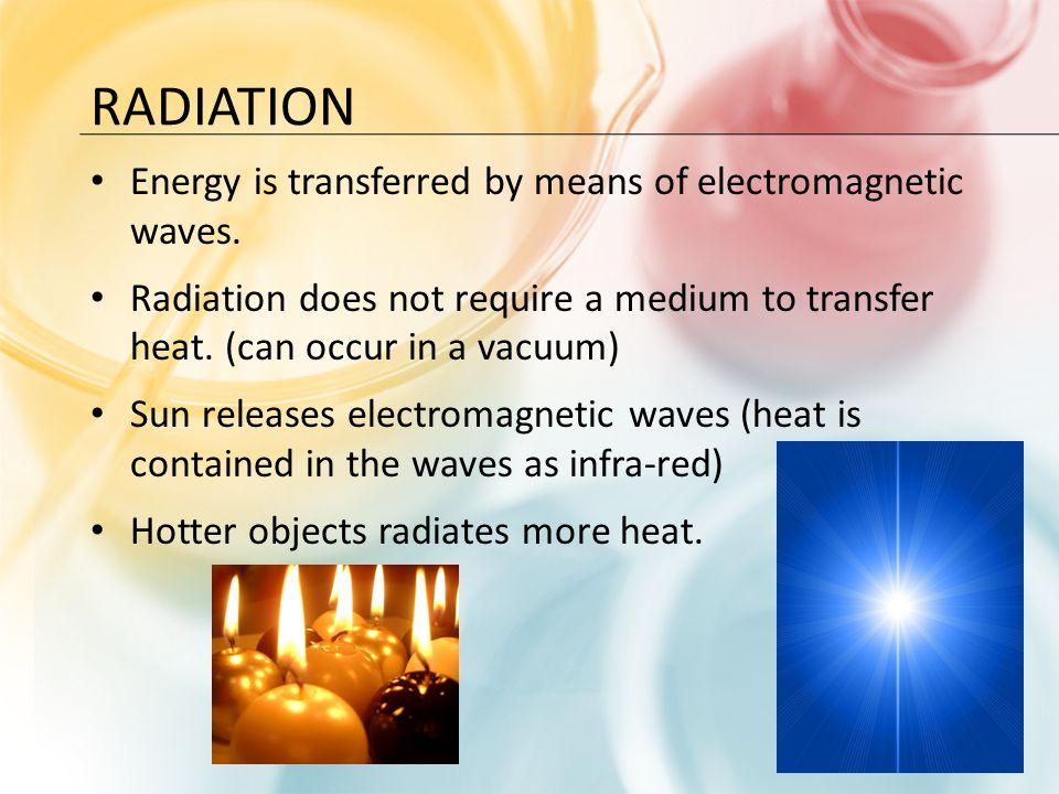 Thermal Energy Radiation Transfers