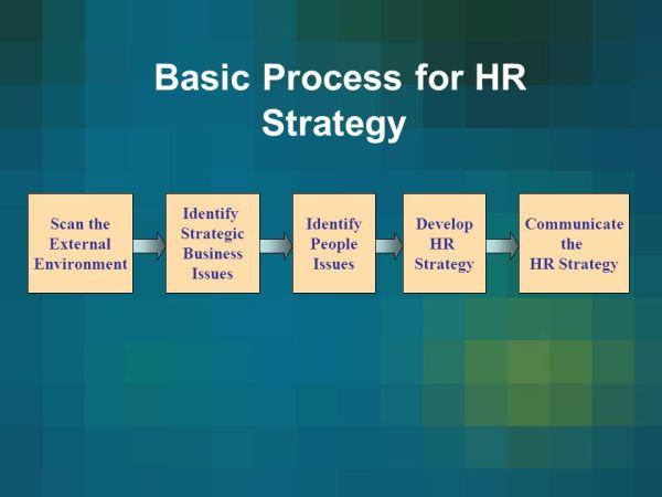 Future of HR Metrics A Brave New World - ppt video online ...