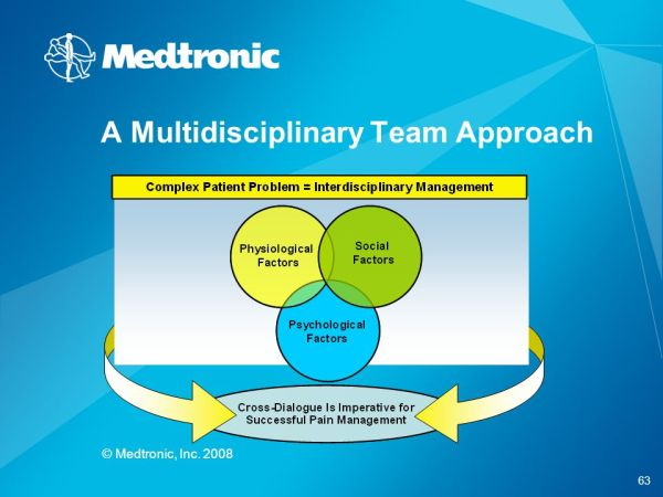 Medtronic Pain Therapies Referral Strategies for Managing ...