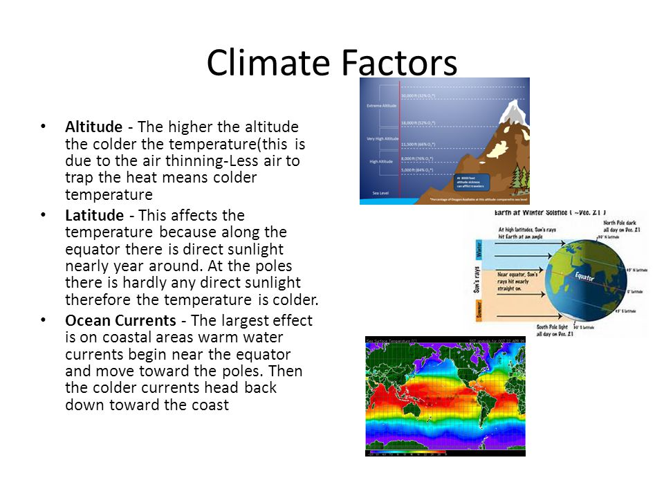 Factors Climate And Weather