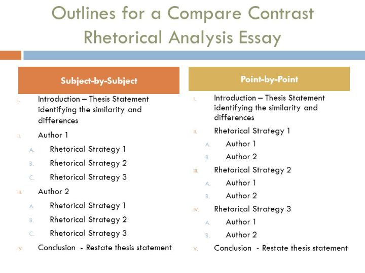mx saved rhetorical analysis Read the following sample rhetorical analysis of an article if you like  in some  browsers, you may need to download or save this file to be able to utilize all of its .