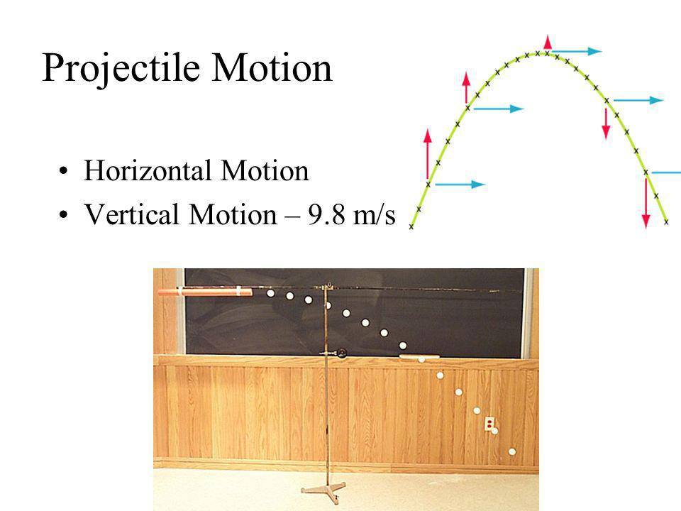 Motion Law Coaster Roller First