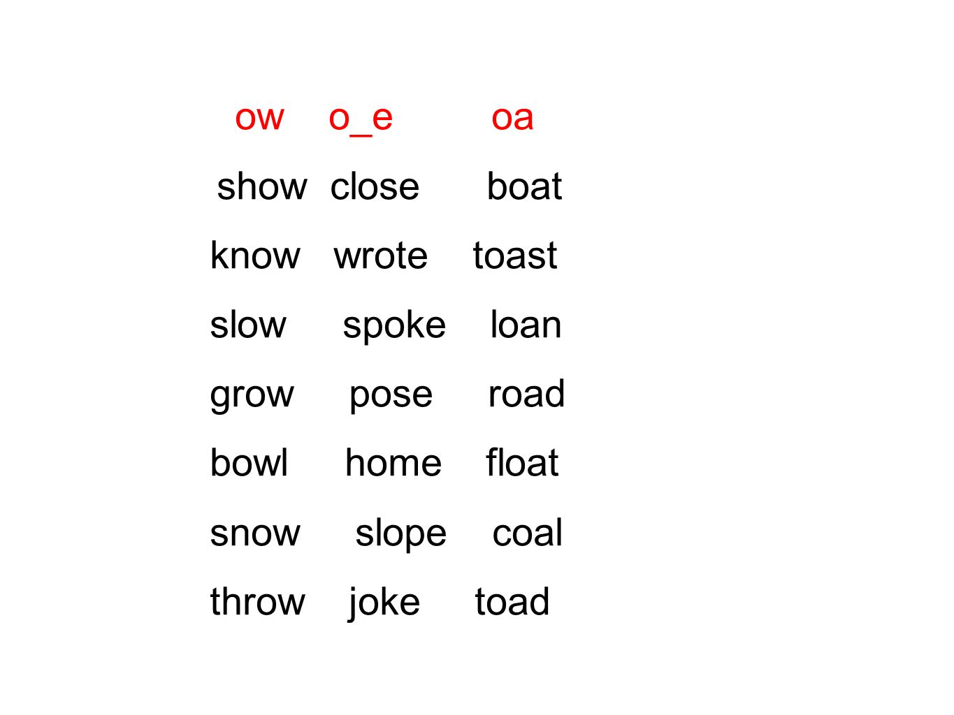 Oa Words Worksheet