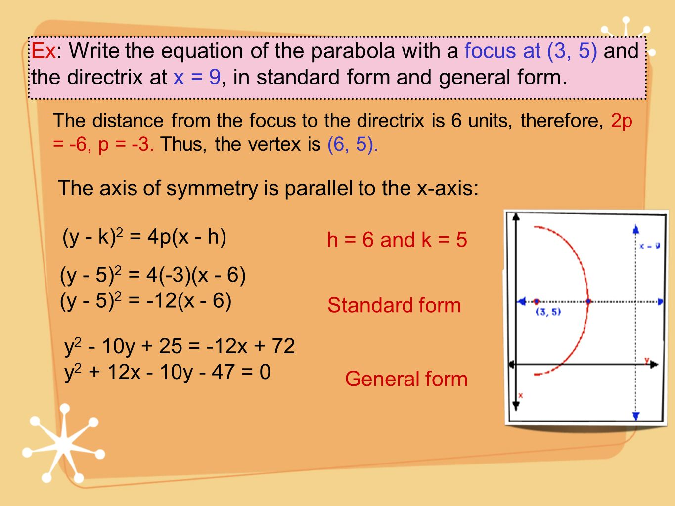 What Is An Equation Of A Parabola With The Given Vertex