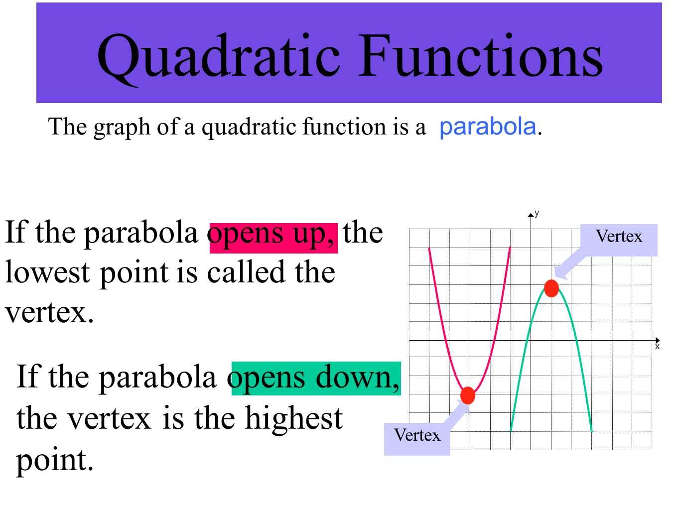 Vertex Form Of A Quadratic Function Definition Images