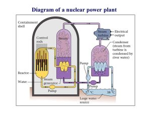 Nuclear Chemistry Chapter ppt download