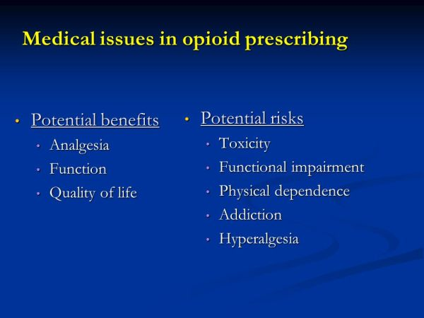 Pain Management and Addiction - ppt download