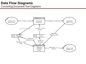 Data Flow Modelling Concepts  ppt video online download