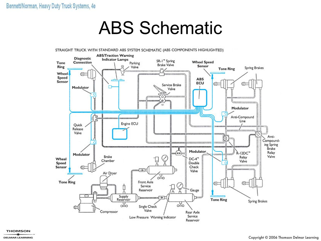 Abs Brake System Diagram Diagram Wiring Diagram Images