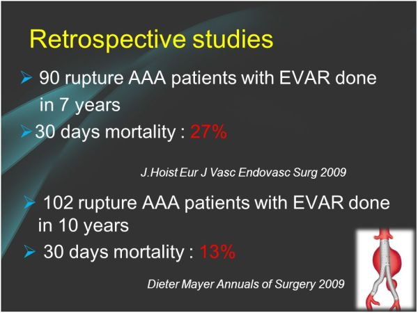Rupture AAA – Any NEW advances? - ppt video online download