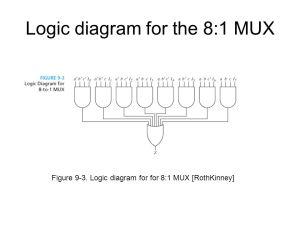 Combinational Circuits: Multiplexers, Decoders