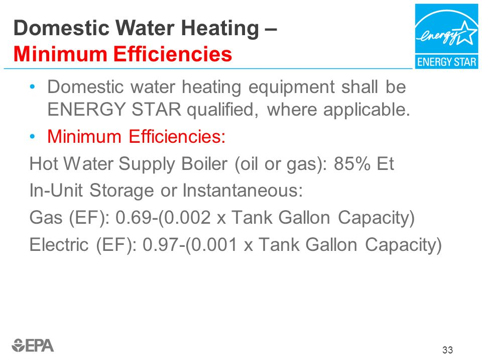 Arm Side Hot Water Heaters