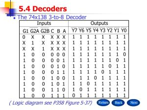 54 Decoders A decoder is a multipleinput, multipleoutput logic circuit that converts coded