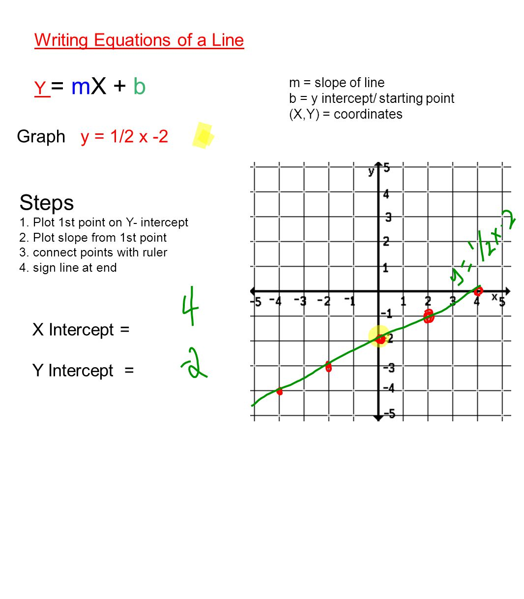 Unit 2 Inequality Quiz 2 3n 7 Gt 5n 3 3x 5 Gt 5 2x 2