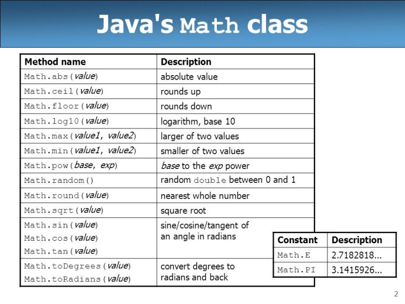 how to create a function in java