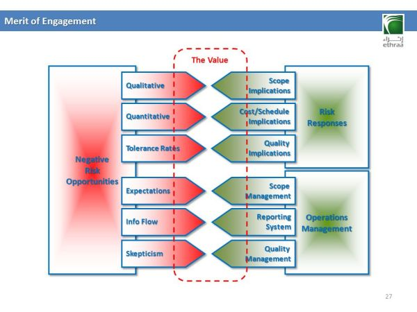 Facilities Management Department - ppt download